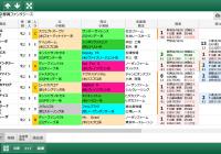 【無料公開】 ファンタジーS/スマート出馬表