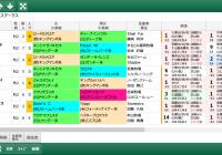 【無料公開】 京王杯2歳S/スマート出馬表