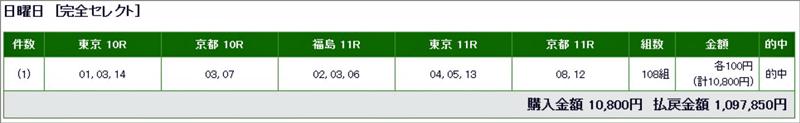 11/11(日) 亀谷サロンオフ会レポート