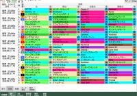 BBコース / スマート出馬表