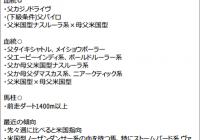 亀谷Point / スマート出馬表