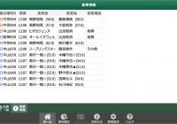 変更情報/スマート出馬表