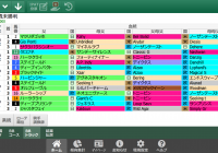 1/5(土)京都競馬 1~3着内好走馬の傾向(血統・系統・ローテ・パターン・騎手・調教師)