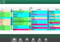 1/26(土)京都競馬 1~3着内好走馬の傾向(血統・系統・ローテ・パターン・騎手・調教師)