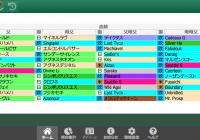2/2(土)中京競馬 1~3着内好走馬の傾向(血統・系統・ローテ・パターン・騎手・調教師)