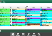2/16(土)京都競馬 1~3着内好走馬の傾向(血統・系統・ローテ・パターン・騎手・調教師)
