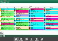 2/23(土)中山競馬 1~3着内好走馬の傾向(血統・系統・ローテ・パターン・騎手・調教師)