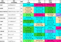 香港・クイーンエリザベス2世C&チェアマンズスプリント/出走馬の血統詳細&過去5年の好走馬血統傾向