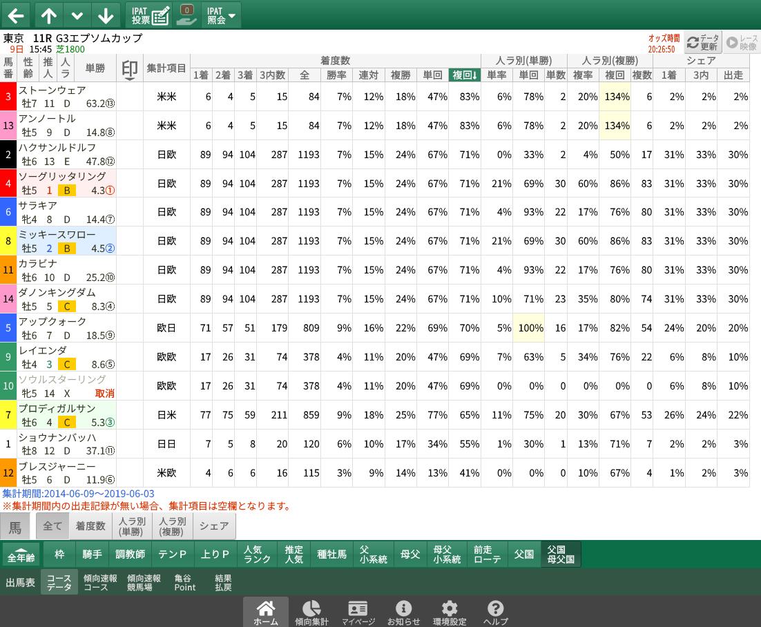 【無料公開】エプソムC / 亀谷サロン限定公開中のスマート出馬表・次期バージョン