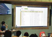 凱旋門賞観戦会にサプライズ!/先週末(10/5~10/6)の亀谷サロンレポートが公開されました