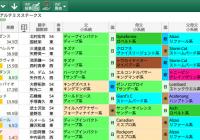 【無料公開】アルテミスS/ 亀谷サロン限定公開中のスマート出馬表・次期バージョン