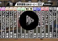 亀谷と現場記者の見解が割れた!! 『競馬予想 丸のりパラビ!』日本ダービー編が配信開始!