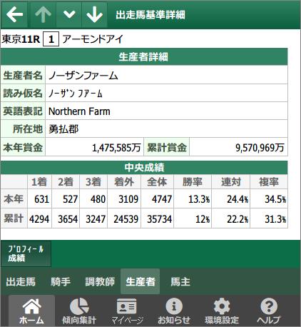 生産者詳細 - プロフィール成績 / スマート出馬表