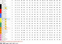 競馬場データ – 人気ランク / スマート出馬表