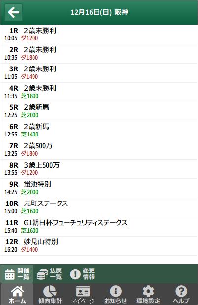 開催一覧/スマート出馬表