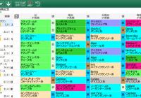 【無料公開】 有馬記念/スマート出馬表