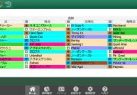 1/26(土)中京競馬 1~3着内好走馬の傾向(血統・系統・ローテ・パターン・騎手・調教師)