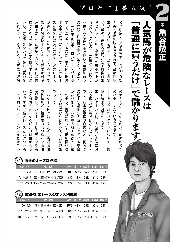 競馬王10月号に亀谷敬正への取材記事(プロと1番人気)が掲載されました