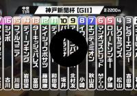 『競馬予想 丸のりパラビ!』神戸新聞杯&オールカマー編が配信開始!