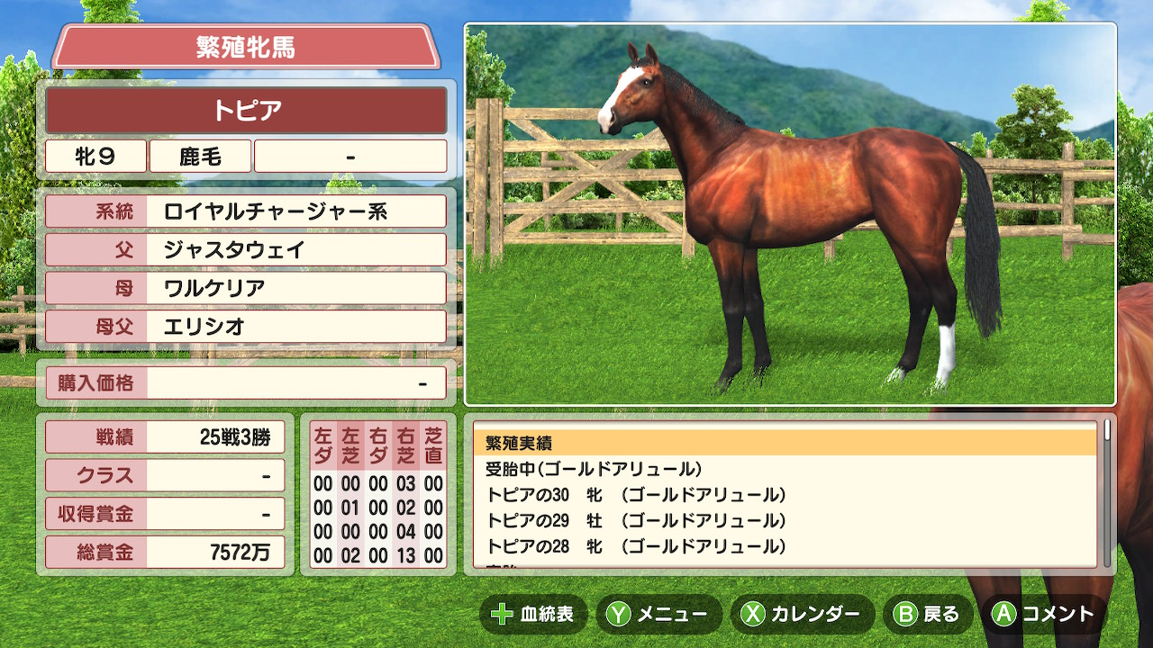 現役時代は3勝クラス止まり。能力的には初期牝馬のワルケリアよりは高いと思いたい。