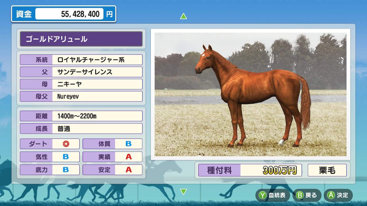 ダート適性◎で距離適性が短め。産駒はダートが得意な短距離馬が出やすい。