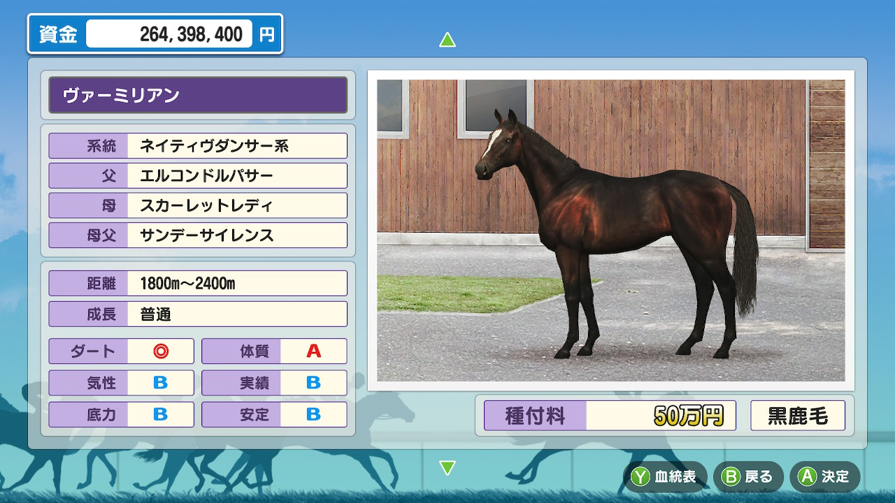エルコンドルパサーの後継種牡馬として期待されたが2017年に廃用。ゲーム内でのパラメータはそこそこいい。