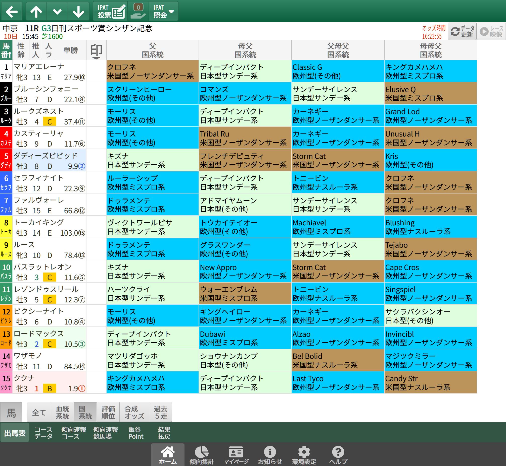 【無料公開】シンザン記念 / 亀谷サロン限定公開中のスマート出馬表・次期バージョン
