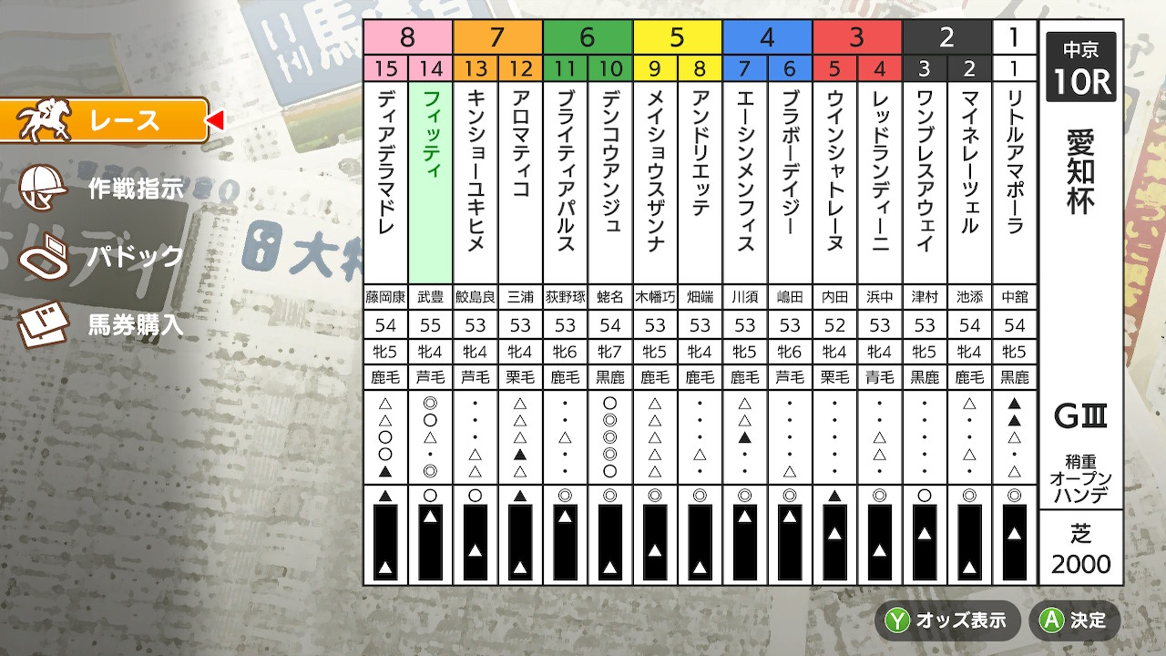愛知杯、京都牝馬Sと牝馬重賞を連勝。GIのヴィクトリアマイルはボロ負けだった。