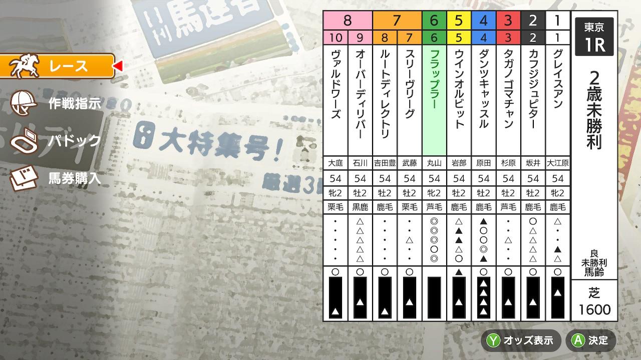 条件戦レベルで4番目の印が薄い馬は、スピードがあまり高くないと見られる。