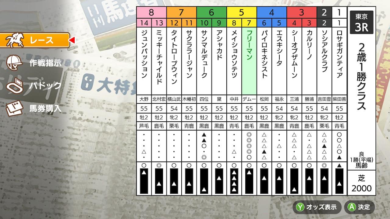 スタミナの足りない馬が長距離レースに出ると一番下の印が薄くなる。1~4番目の印で他馬を圧倒していても、レースではまず勝てない。