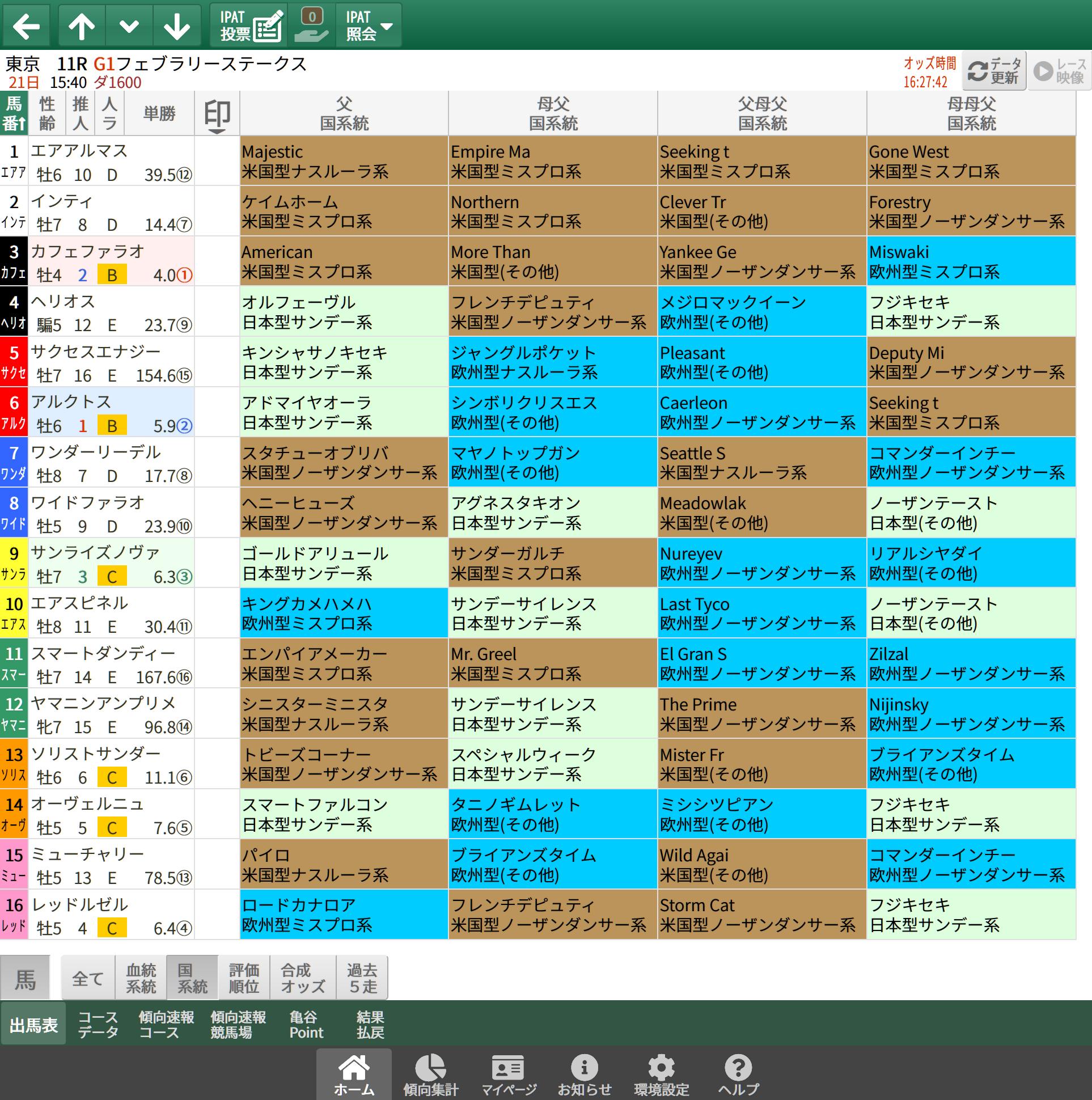 【無料公開】フェブラリーS / 亀谷サロン限定公開中のスマート出馬表・次期バージョン