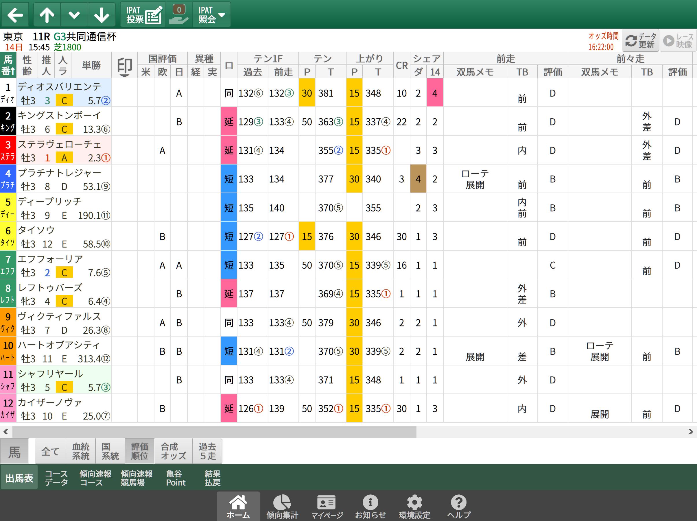 【無料公開】共同通信杯 / 亀谷サロン限定公開中のスマート出馬表・次期バージョン