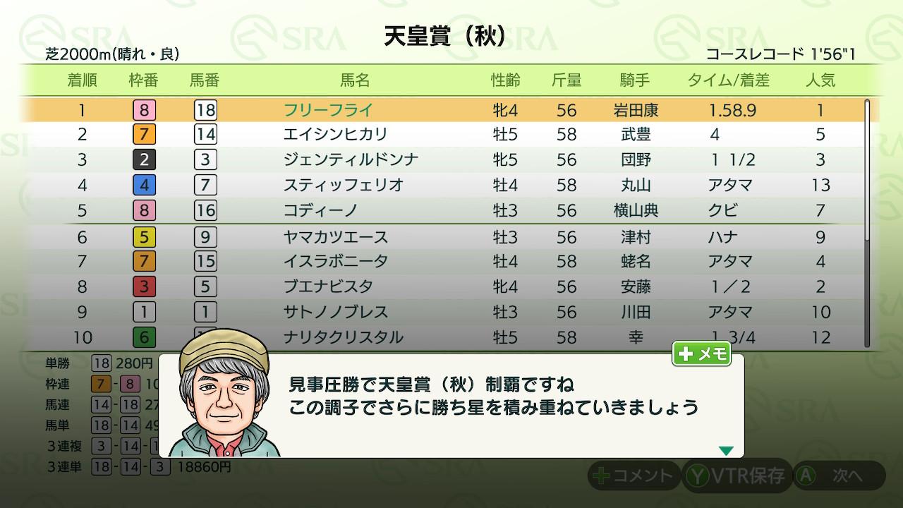 2000mの天皇賞(秋)も勝利。「1頭でGⅠ・10勝」のミッションもいつの間にかクリアしていました。