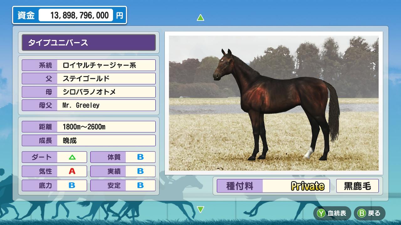 この天皇賞(春)をサックリ勝てたので引退させて種牡馬パラメータを確認。