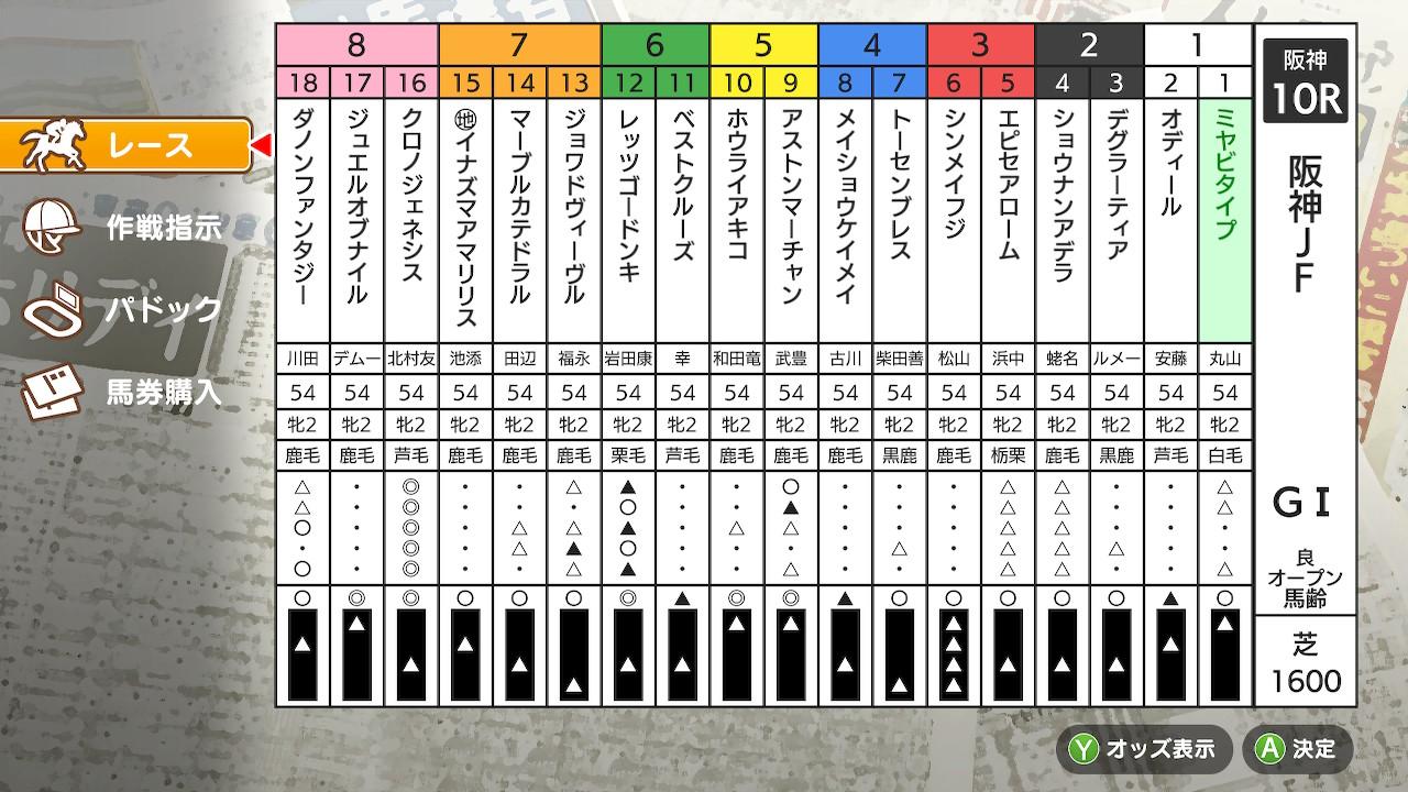 1勝クラスまでは余裕で勝ち進むも、阪神JFではさすがに無印に近い状態です。