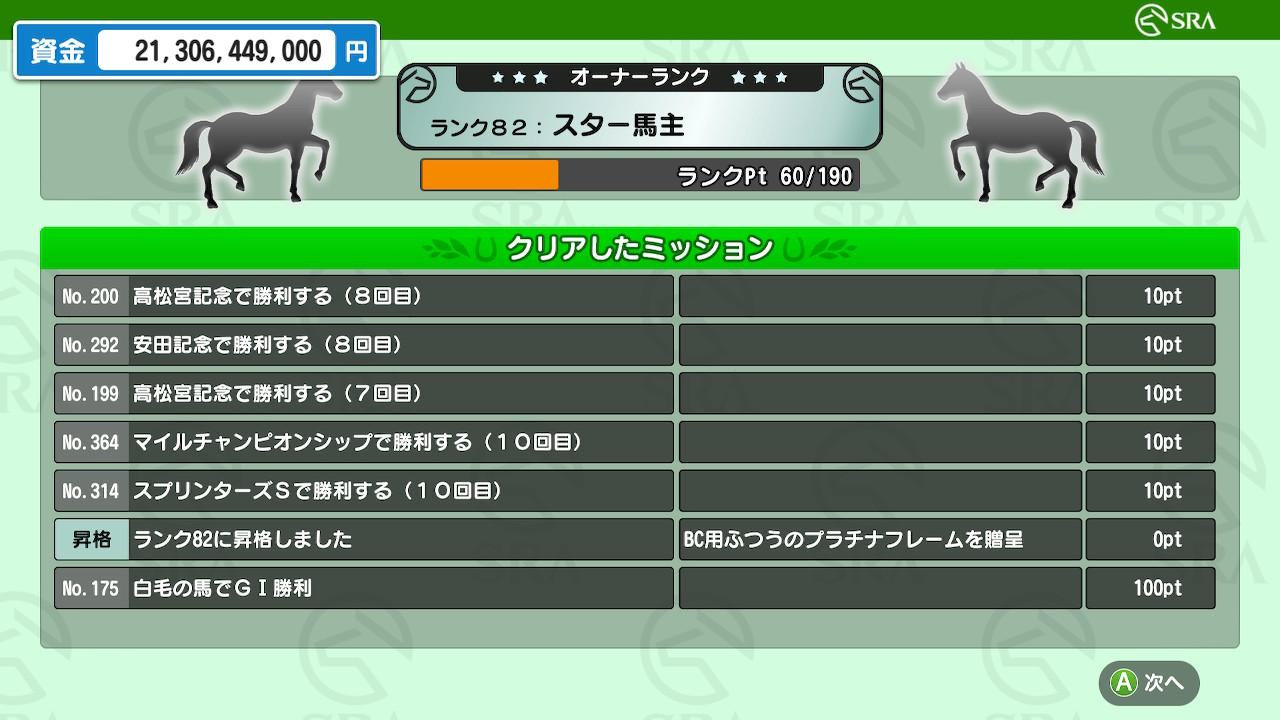 そしてミッション「白毛の馬でGⅠ勝利」も無事クリアです。