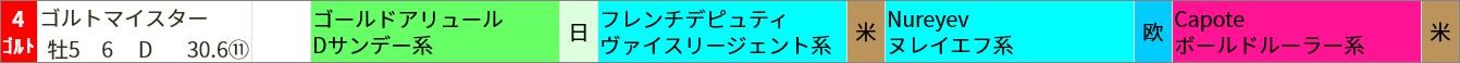 ゴールドアリュール産駒 ▼買いポイント該当馬東京11R