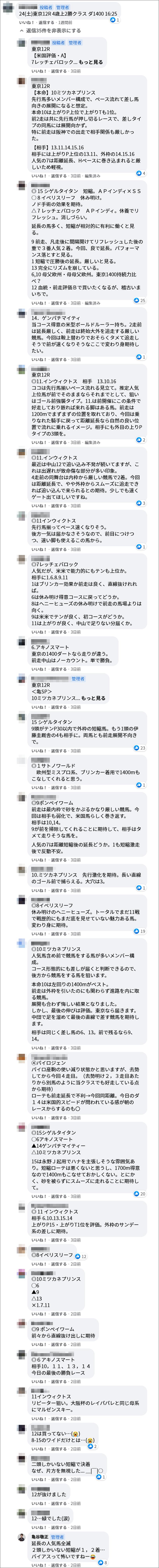3連単390万円の大波乱となったこのレース、『亀谷敬正オフィシャル競馬サロン』のFacebookページ(会員のみ公開)では、メインレースに負けないくらいの熱い議論で盛り上がりました。