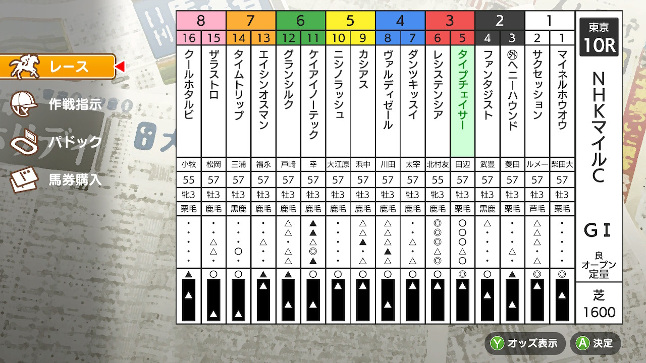 レースではそこそこ強く、NHKマイルCを勝ちました。