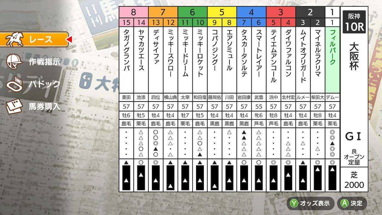 仕方がないので国内路線に変更し、大阪杯を勝利。