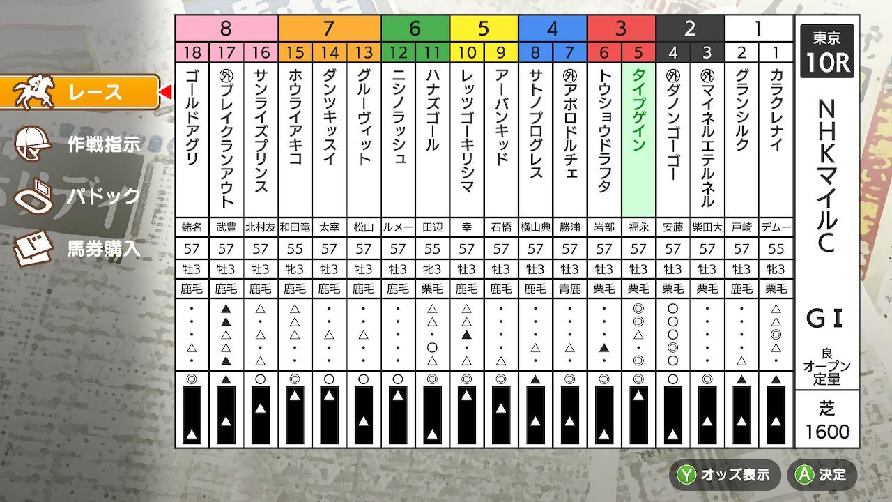 2歳GⅠには間に合わず、NHKマイルCでGⅠ勝利を挙げました。