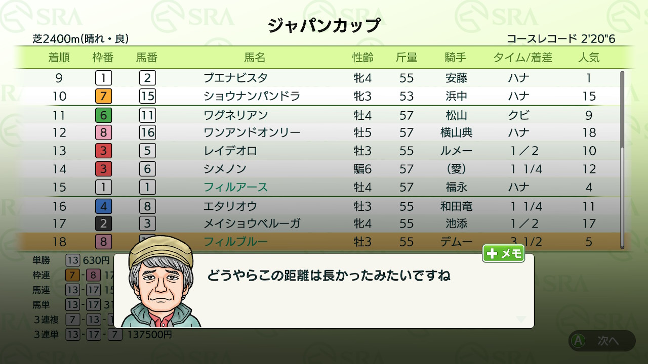 天皇賞(秋)、ジャパンCと2戦続けて惨敗させます。