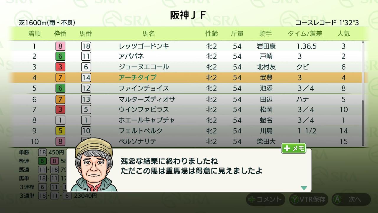 阪神JFでは4着に敗れはしたものの、十分に勝負できそうな感じでした。