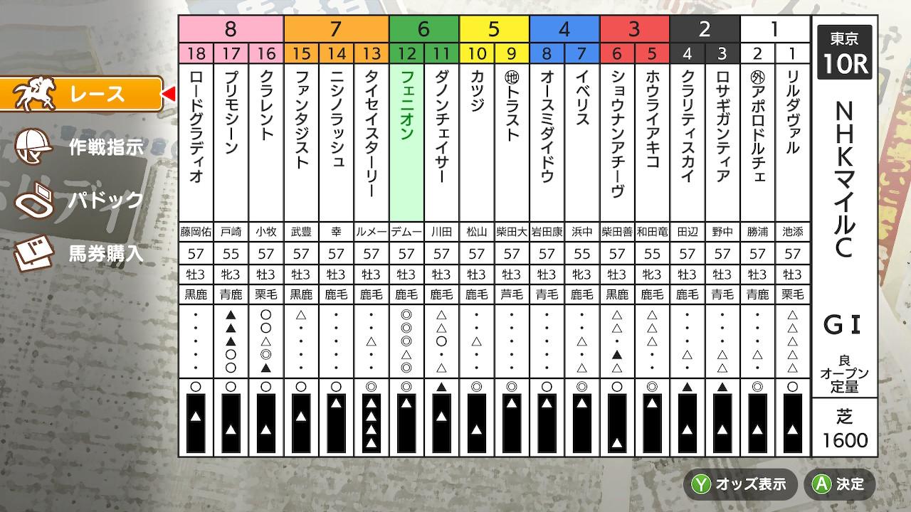 明けて3歳春。そろそろ能力は完成域と思われます。NHKマイルCで大差勝ちにトライです。