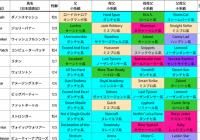 2021年 香港チャンピオンズデー/出走馬の血統詳細&過去5年の好走馬血統傾向