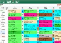 【無料公開】皐月賞 / 亀谷サロン限定公開中のスマート出馬表・次期バージョン