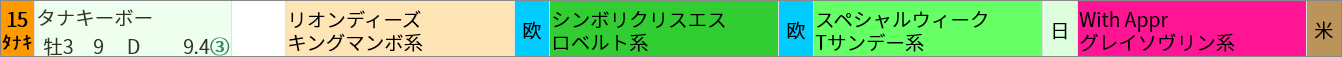 タナキーボー