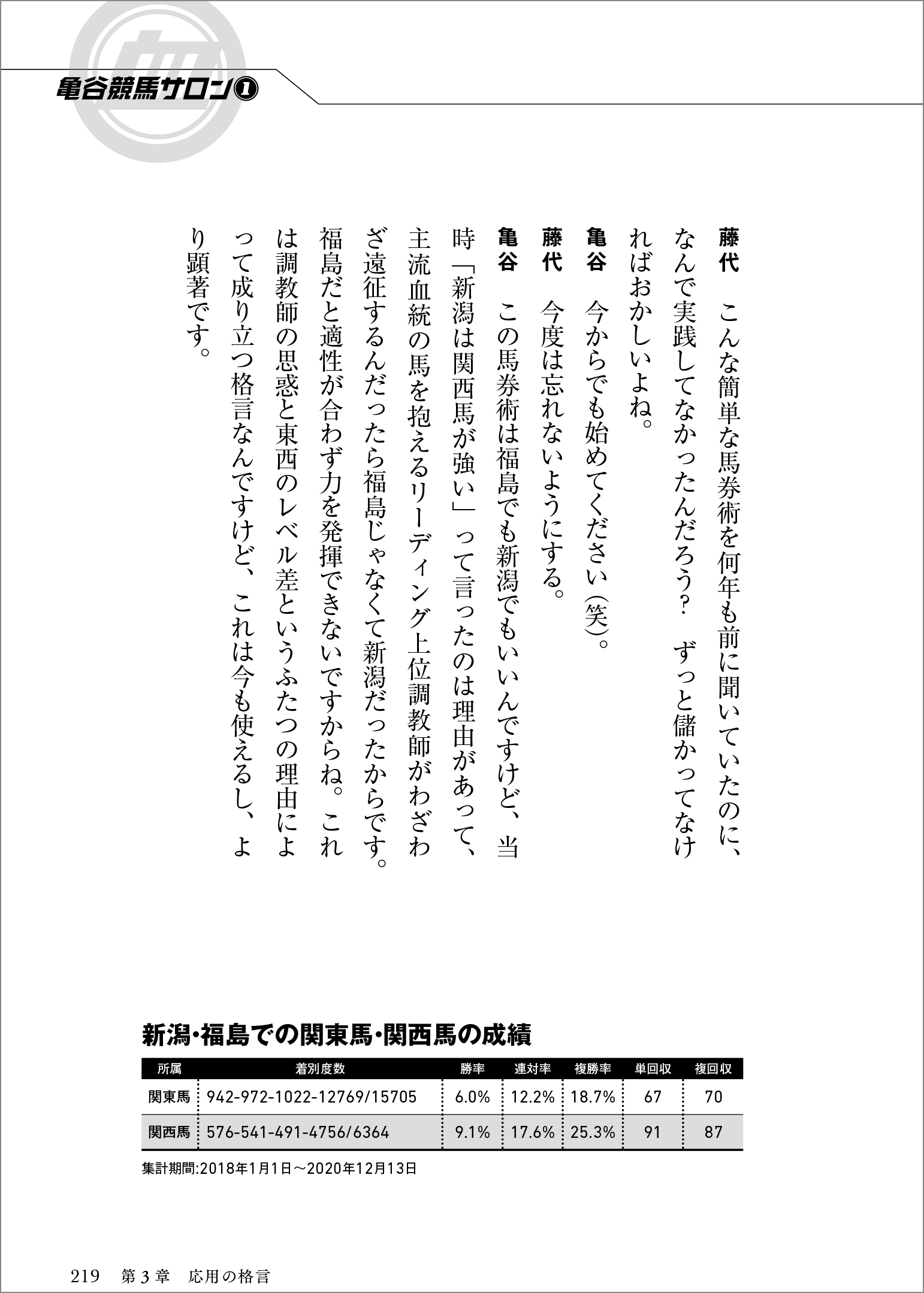 馬券格言_p.219