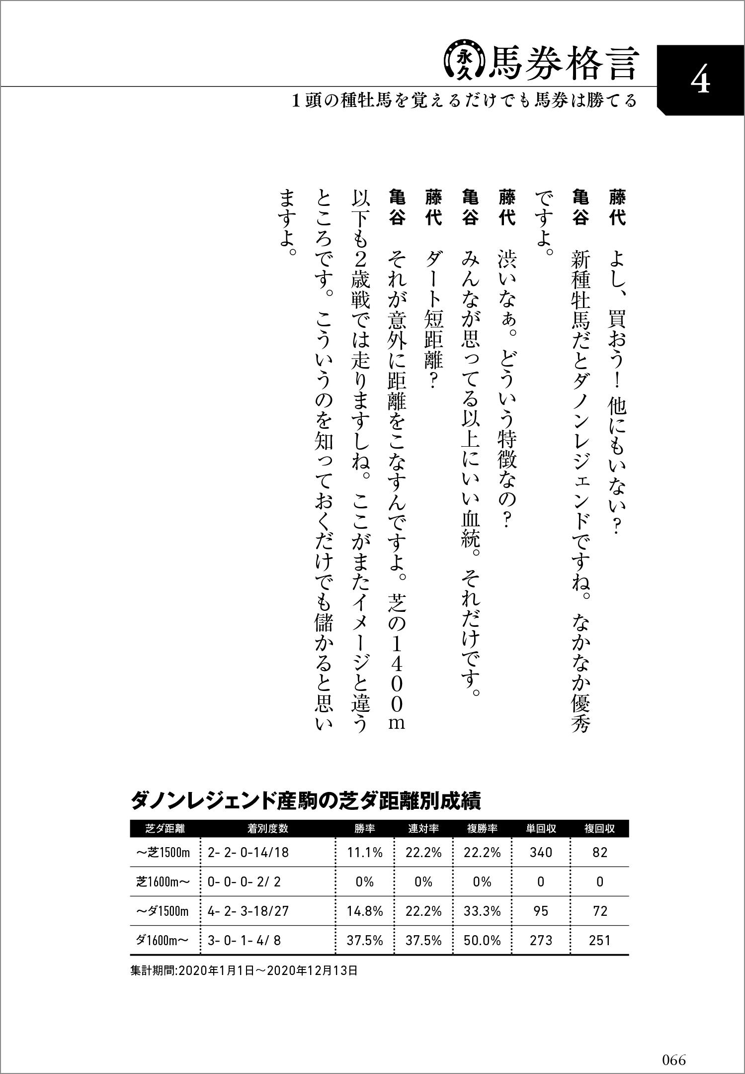 馬券格言_p.66
