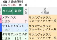 サウスヴィグラス産駒のワンツースリー! 東京ダ1300m/今週末(6/26~6/27)の見どころ